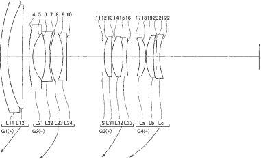APS-C Sensörlü Yeni Bir Aynasız mı? Nikon 18-55mm f/4-5.6 Lens Patent Başvurusu