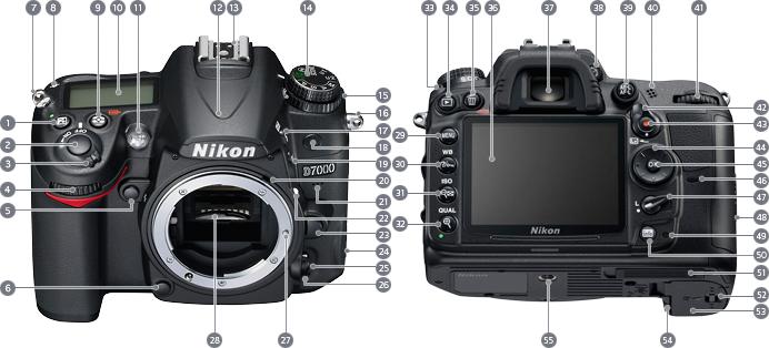 nikon-d7000-kontrol-butonlari