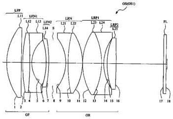 Nikon 58mm f/1.2 Lens için İki Yeni Patent Aldı