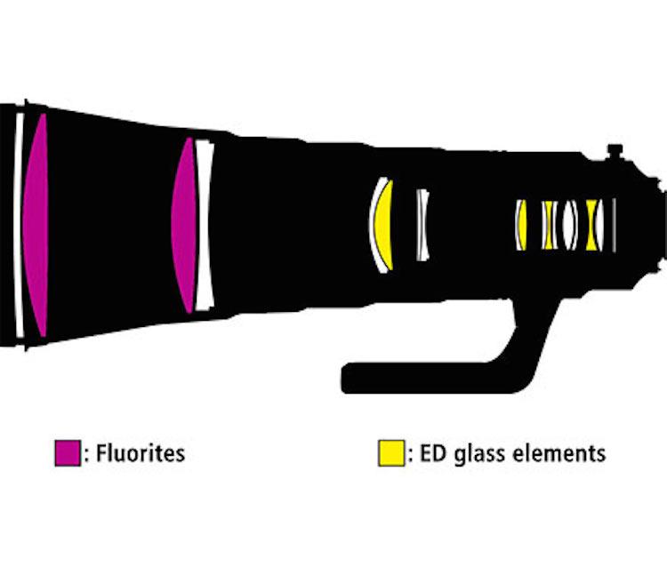Nikon-AF-S-NIKKOR-600MM-F4E-FL-ED-VR-lens-design