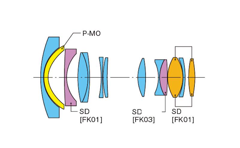 Tokina AT-X 14-20mm F2 Pro DX Lens Yapısı