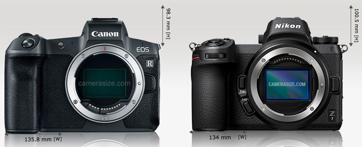 Canon R vs Nikon Z – Fiyat, Özellik ve Boyut Karşılaştırması