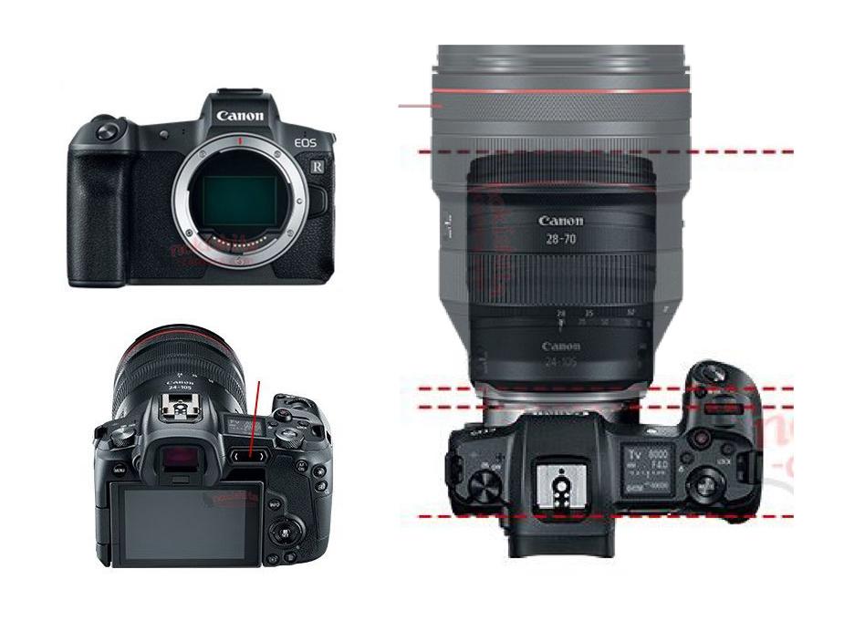 Canon EOS R Full Frame Aynasız Fotoğraf Makinesi Özellikleri ve RF Lensler